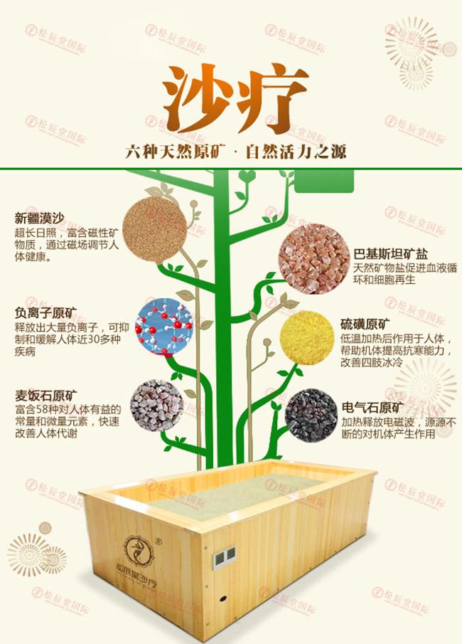 松辰堂国际带您了解沙疗对关节炎的作用