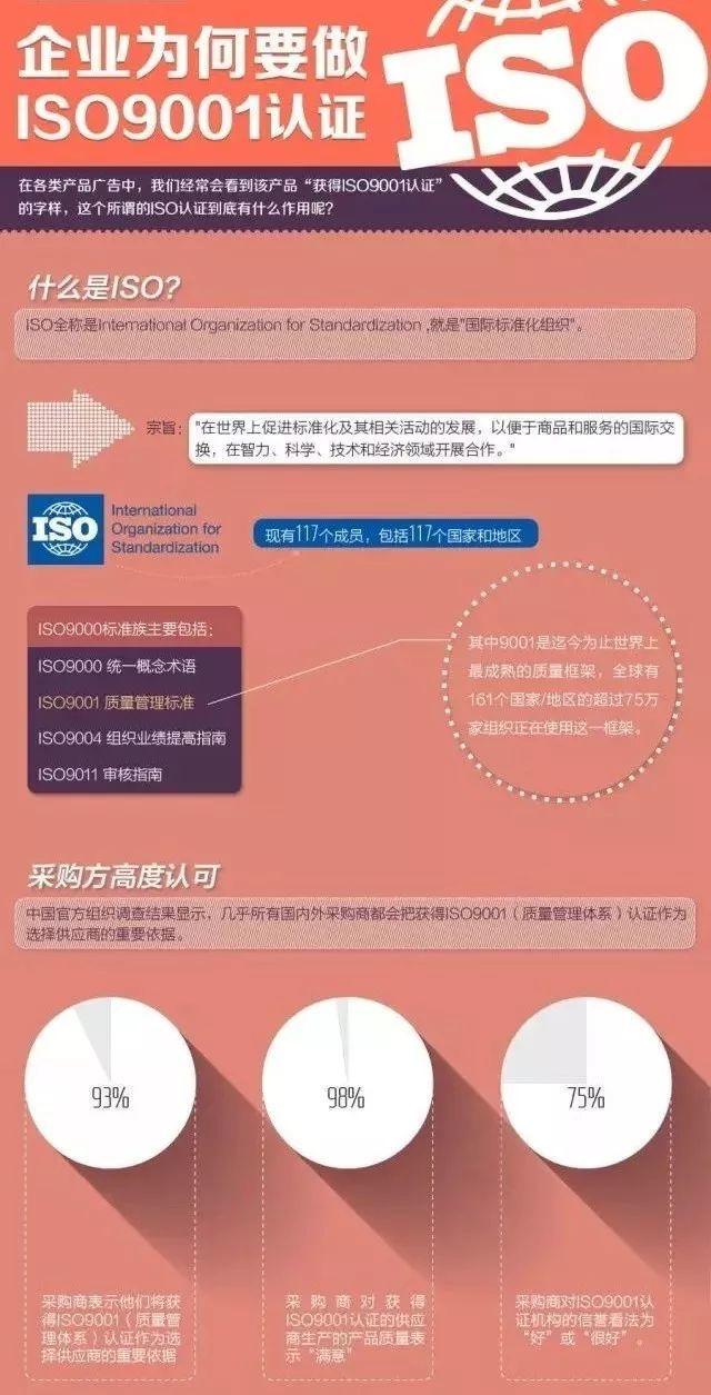 松辰堂国际沙疗床9001认证顺利通过