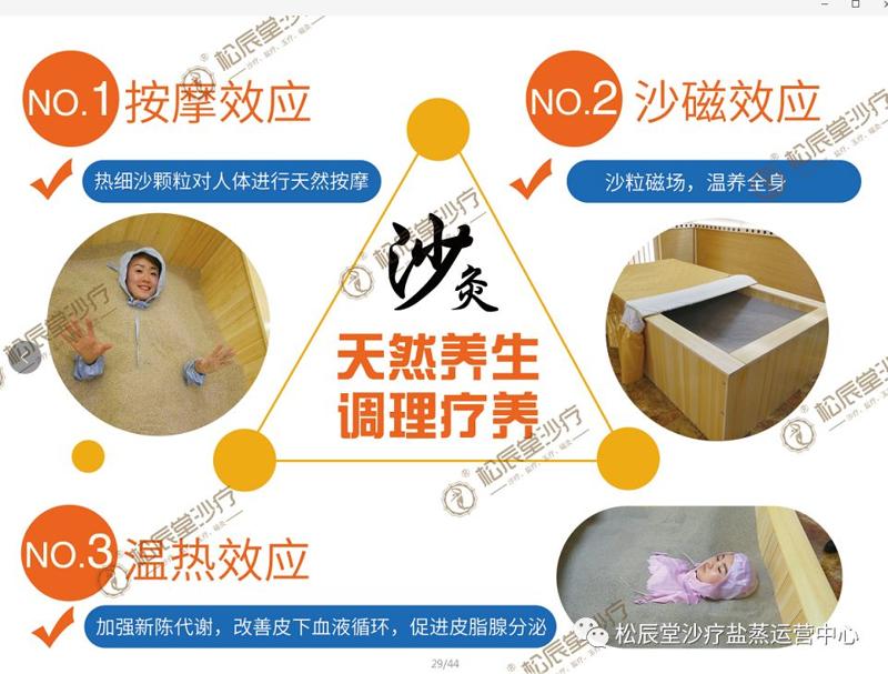热烈祝贺松辰堂国际沙疗床顺利通过ISO9001认证