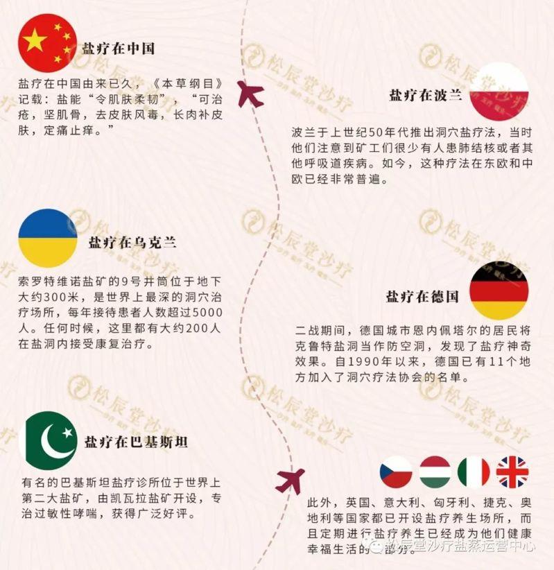 松辰堂国际盐疗矿氧空间的发展历程