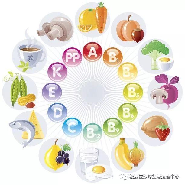 松辰堂国际带您一起了解正确的养生方式沙疗养生